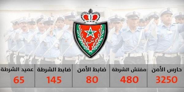 نموذج QCM بالفرنسية للتحضير الجيّد لمباراة الأمن الوطني