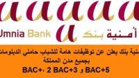 أول بنك تشاركي بالمغرب يعلن عن أكبر عملية توظيف بمختلف وكالاته الجديدة بجميع جهات ومدن المملكة