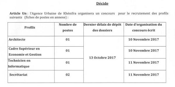 Recrutement (5) postes à l'Agence urbaine de khenifra – توظيف (5) منصب