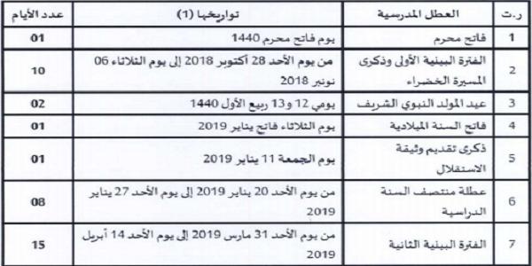 رسميا: لائحة العطل المدرسية للموسم الدراسي المقبل 2018-2019