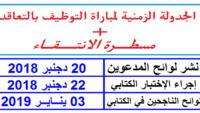الجدولة الزمنية للاعلان عن لوائح المترشحين المتوفرين على شروط الترشيح لمباراة التعاقد فوج 22 دجنبر 2018