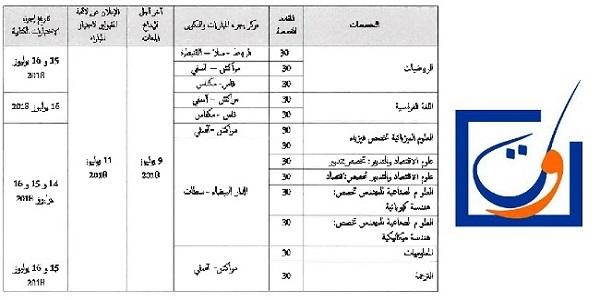 وزارة التربية الوطنية: مباريات لتوظيف 110 أستاذ(ة) مبرز(ة) للتعليم الثانوي في عدة تخصصات برسم سنة 2019