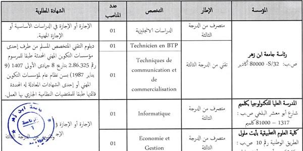بشهادة البكالوريا أو الدبلوم ISTA.. جامعة ابن زهر – أكادير : مباريات لتوظيف. آخر أجل 12 غشت 2020
