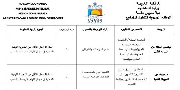 الوكالة الجهوية لتنفيذ المشاريع لجهة سوس ماسة يعلن عن مباريات توظيف في عدة مناصب وتخصصات آخر أجل 28 اكتوبر 2020