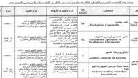مباريات لتوظيف 682 منصب جديد بالمراكز الإستشفائية الجامعية بالمغرب تقنيين ومتصرفين وممرضين وأطر وتقنيي الصحة برسم سنة 2020