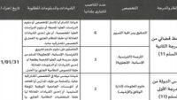 إعلان عن مباراة لتوظيف 11 منصب باالمجلس الأعلى للسلطة القضائية؛ آخر أجل هو 23 دجنبر 2020