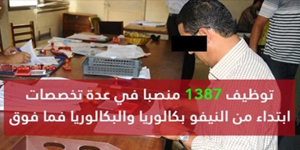 الوظيفة العمومية: توظيف 1387 منصبا في عدة تخصصات ابتداء من النيفو بكالوريا والبكالوريا فما فوق. الترشيح قبل 15 يناير 2021