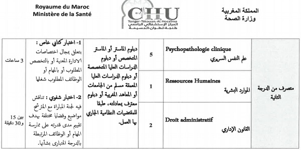 كونكورات جداد في المركز الاستشفائي الجامعي طنجة – تطوان – الحسيمة 107 منصب آخر أجل 11 يونيو 2021
