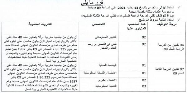 كونكورات جداد في جماعة مهدية (إقليم القنيطرة) و جماعة الخنيشات (إقليم سيدي قاسم) آخر أجل 3 يونيو 2021