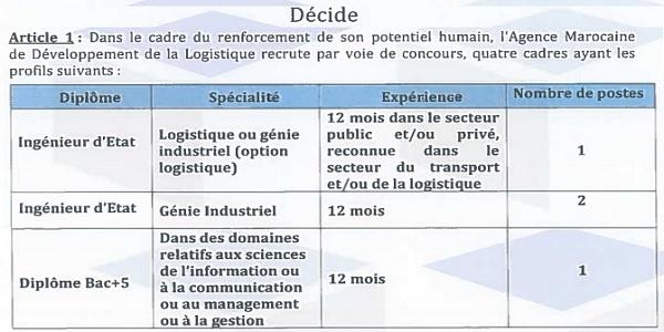 كونكورات جداد في الوكالة المغربية لتنمية الأنشطة اللوجستيكية آخر أجل 23 غشت 2021