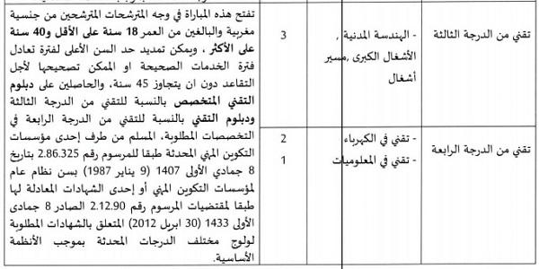كونكورات جداد في جماعة لبير الجديد (إقليم الجديدة ) آخر أجل 23 يوليوز 2021