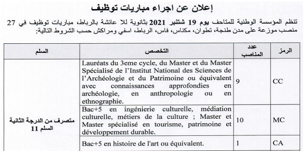 كونكورات جداد في المؤسسة الوطنية للمتاحف آخر أجل 3 شتنبر 2021