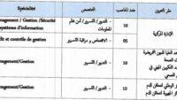 Ministère de la Santé et de la Protection sociale Concours et Recrutement 2021 (170 Postes)