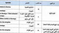 بشهادة البكالوريا أو الدبلوم ISTA.. وزارة الصحة والحماية الاجتماعية: مباريات لتوظيف 170 مناصب. آخر أجل 10 نونبر 2021
